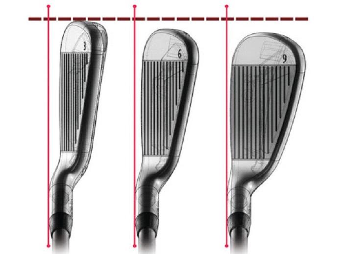 thông số offset của gậy golf  - kinh nghiệm chọn gậy golf